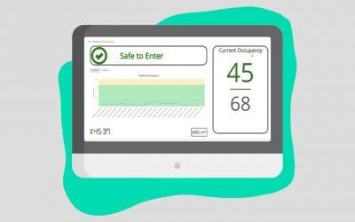Visualiseer en monitor het aantal mensen in jouw zaak!